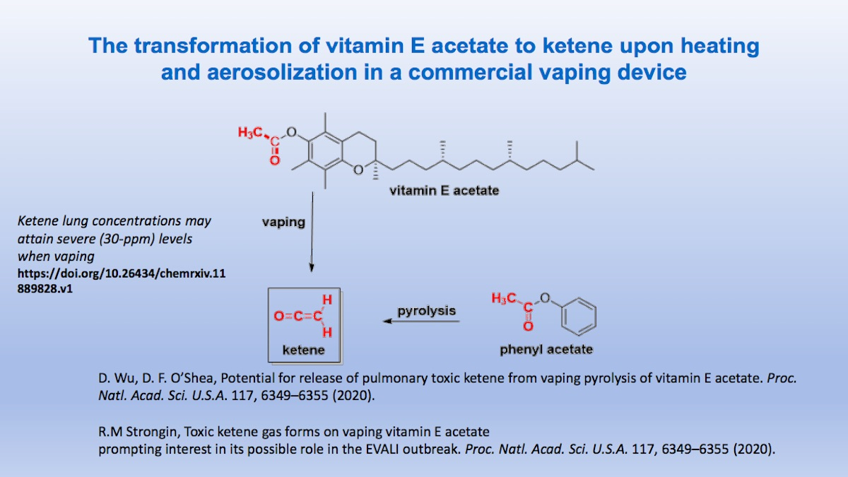 Vaping vitamin E could catalyze the equivalent of mustard gas—melting the user's lung tissue over hours and days. (OLCC, 2020)