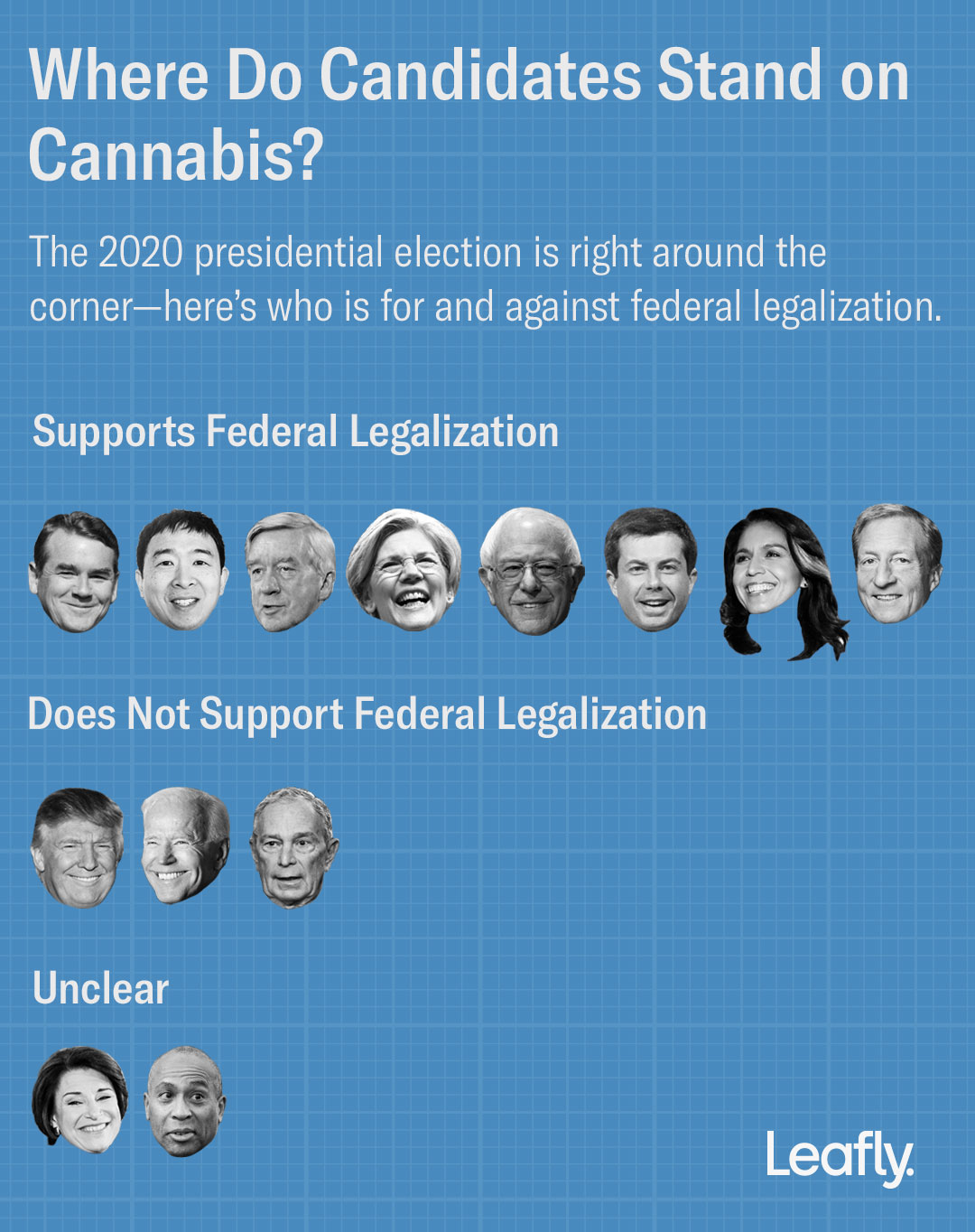presidential candidates and where they stand on marijuana legalization